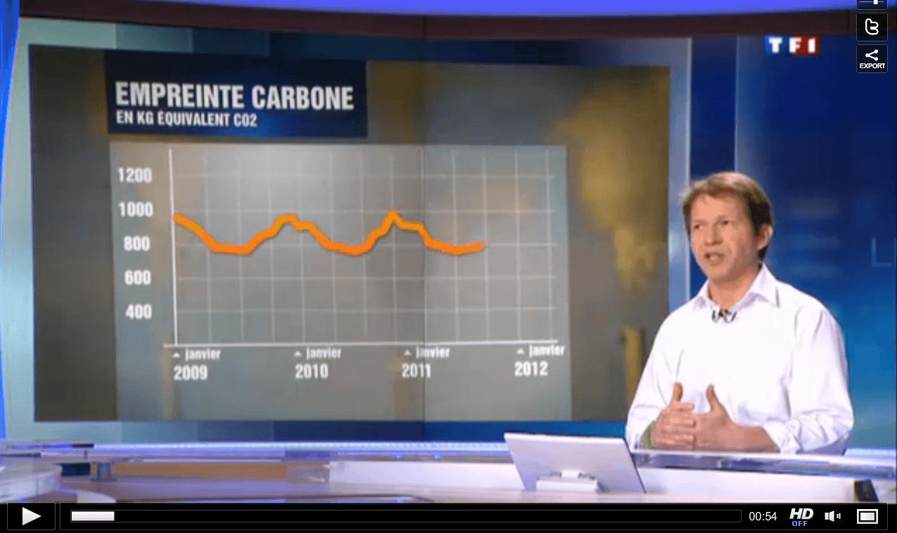 Jean-Marc Jancovici, associé de Carbone, présente Eco2climat