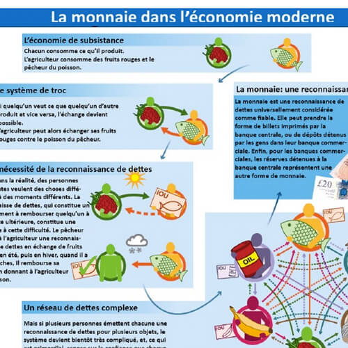 monnaie-ere-moderne-introduction