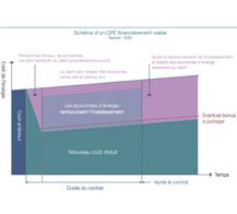 schema-financement-cdc-projet-renovation-thermique