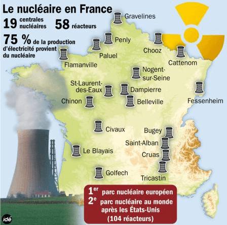 nucleaire-en-france