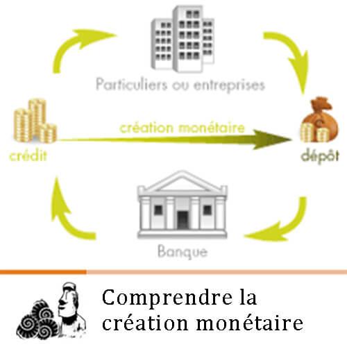 La création monétaire expliquée par les économistes de la Banque Centrale d'Angleterre