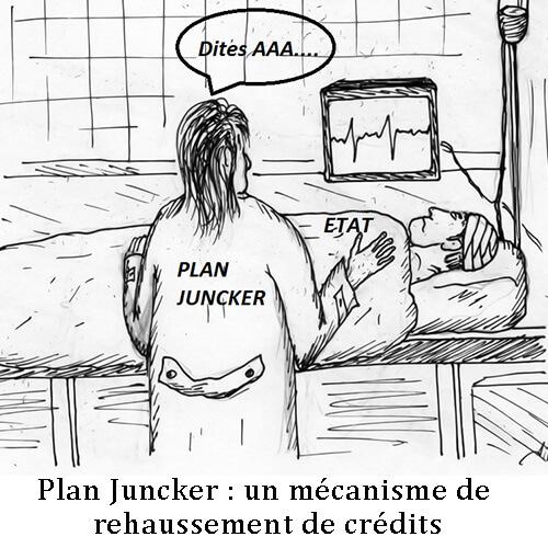 Le Plan Juncker n'est pas comme tout le monde le croit un fonds d'investissement pour l'Europe, mais un mécanisme de rehaussement de crédit permettant aux investisseurs d'obtenir idéalement une notation AAA pour les projets.