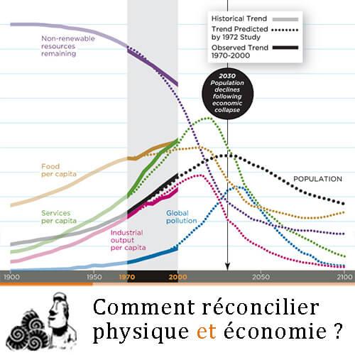 Pour l'image, merci à Quelfutur.org et Les-crises.fr