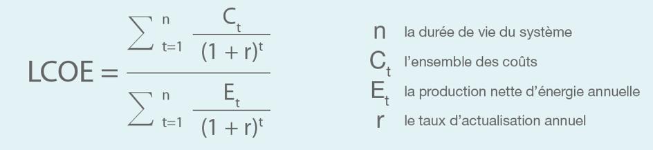 Formule simplifiée du LCOE