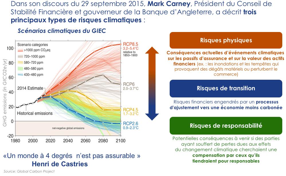 Slide 1 présentée pendant le forum pétrole et gaz dans la transition énergétique
