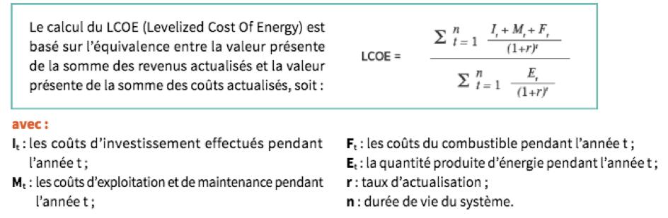 calcul-LCOE