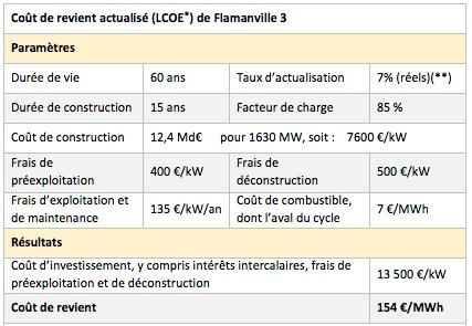 lcoe-flamanville3