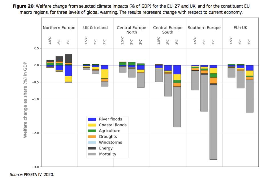 impact-economique-rechauffement-climatique-rapport-peseta